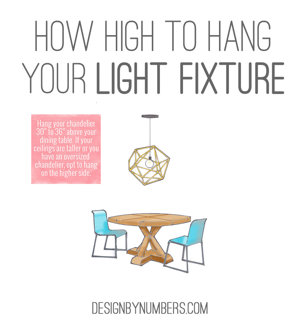 How high to hand your light fixture