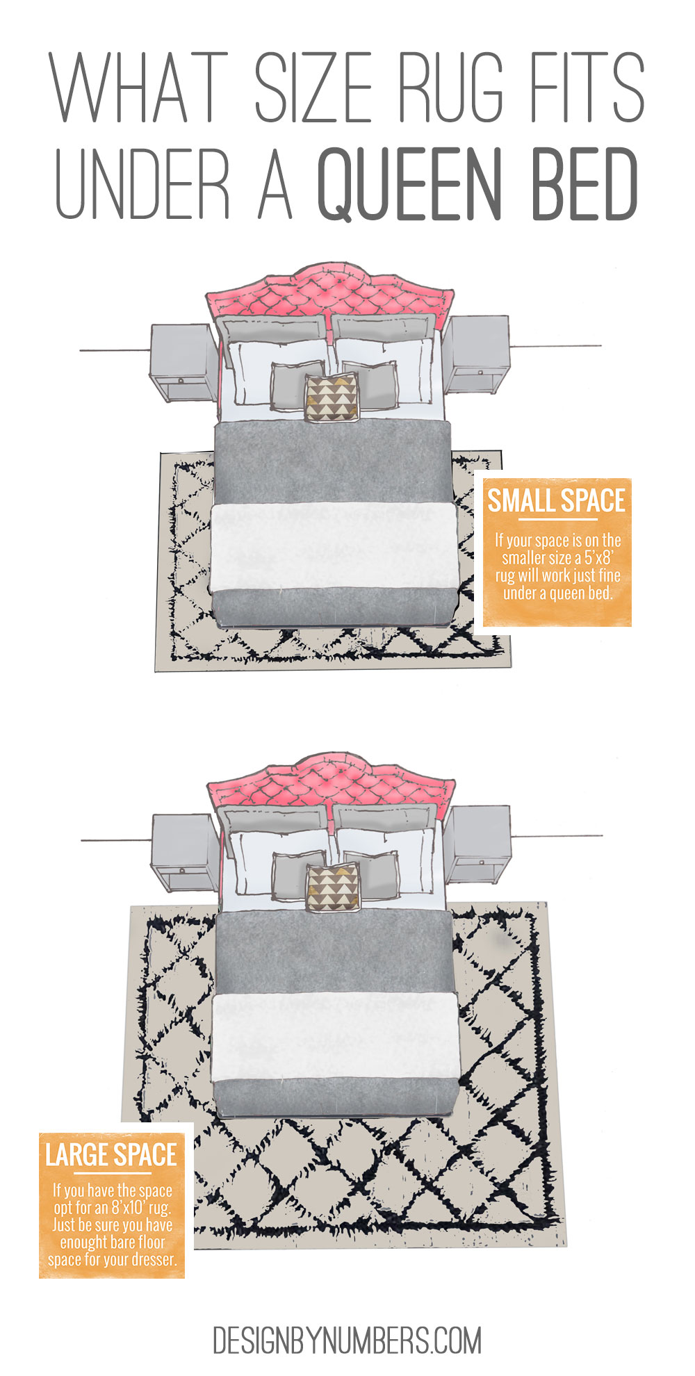 Tips design by numbers for Area rug sizes