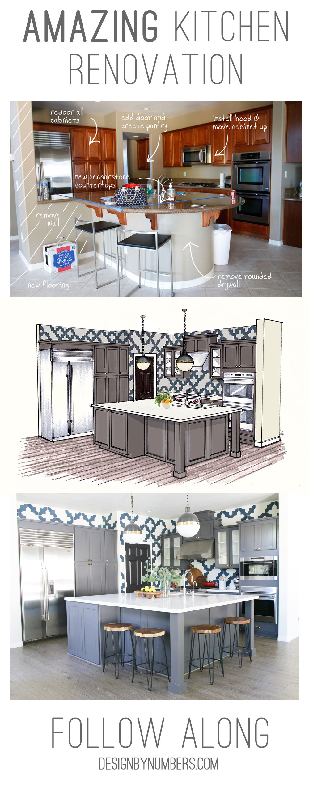 KitchenRenoDesignbyNumbersPinterest